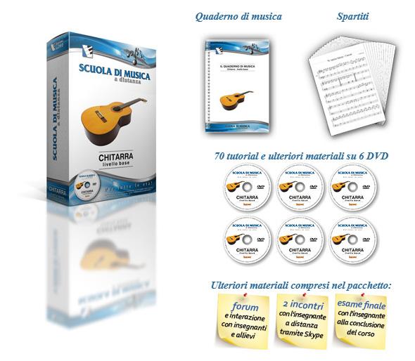 imparare a suonare la chitarra DVD